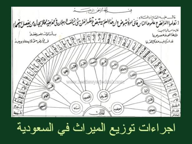 اجراءات توزيع الميراث في السعودية